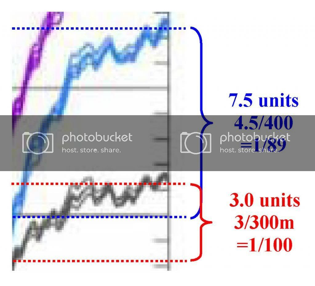 Depth of penetration of infrared laser