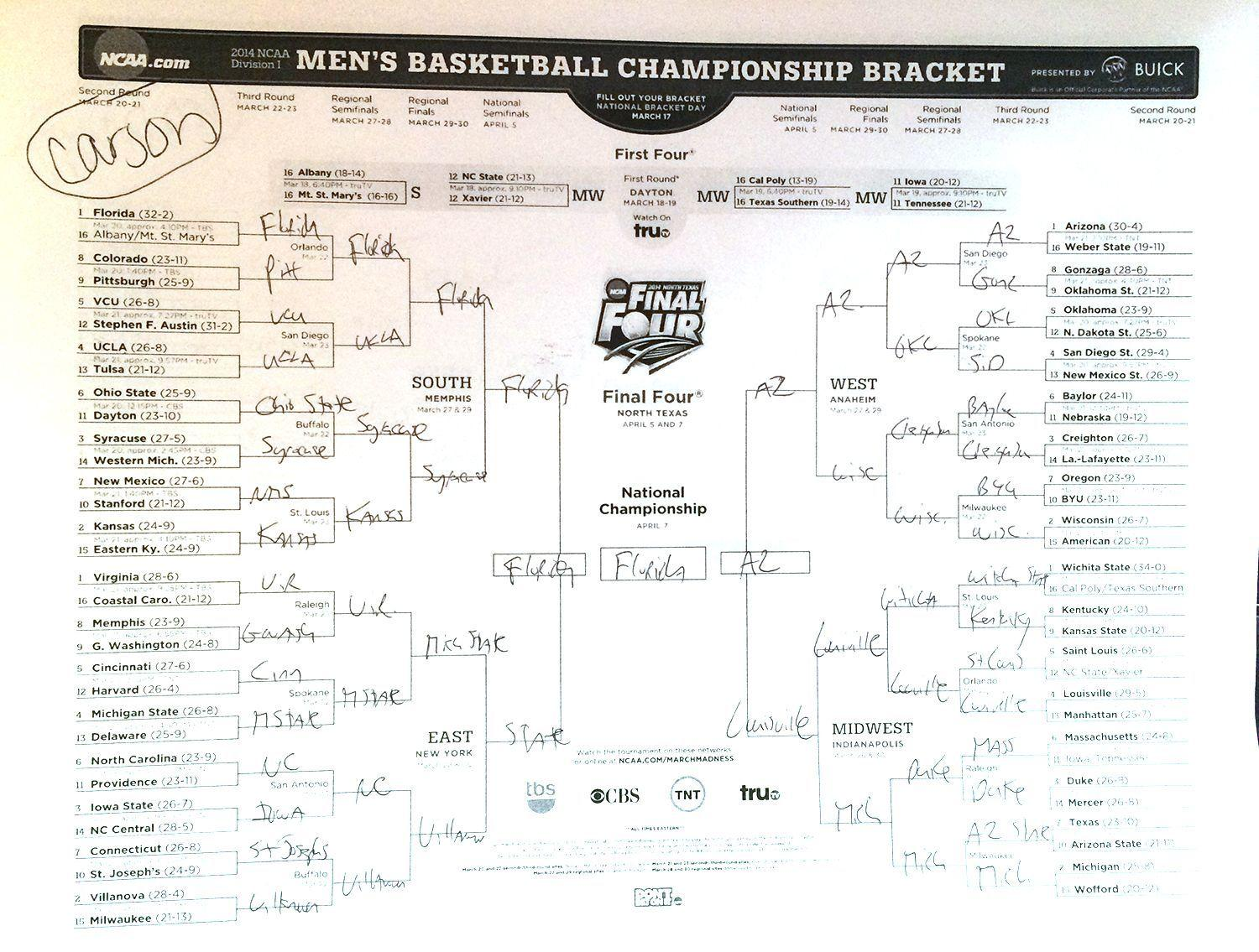 best of Picks dick Bracket